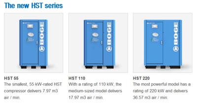 Rent the latest Oil Free Technology BOGE HST Compressors